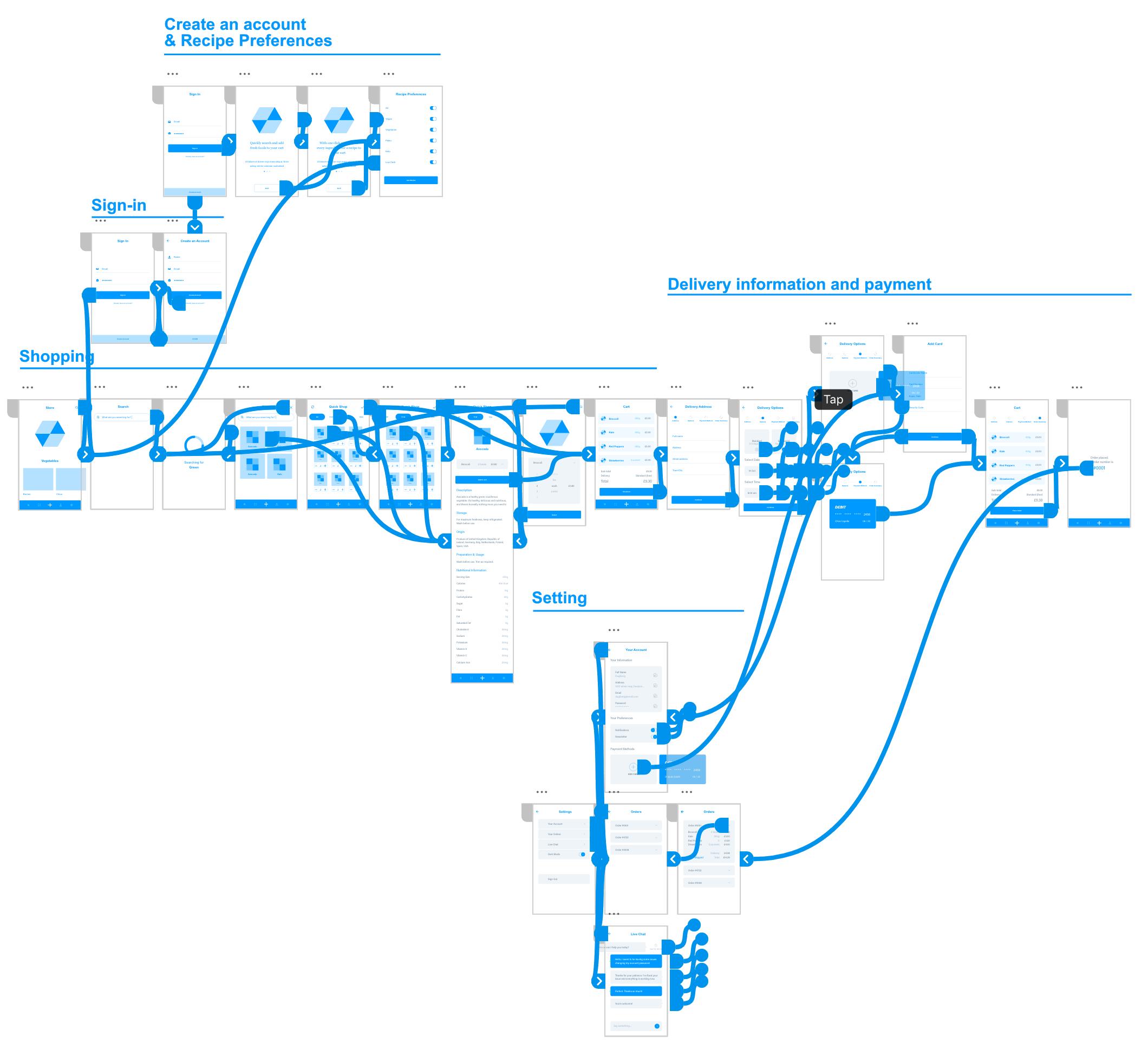 wire_frame_path
