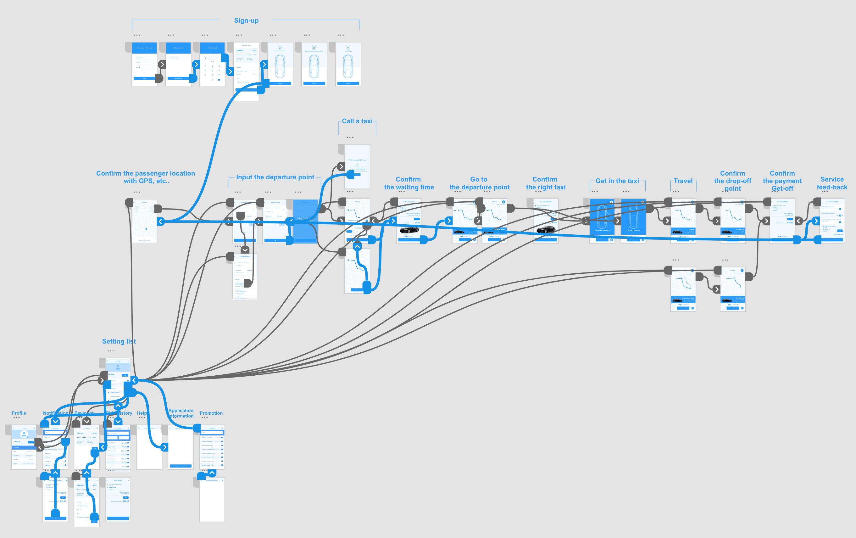 autonomous_taxi_service_wire-frame